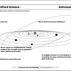 Sun Diagram Worksheet Bt Telephone Cable Wiring Astronomy Worksheets