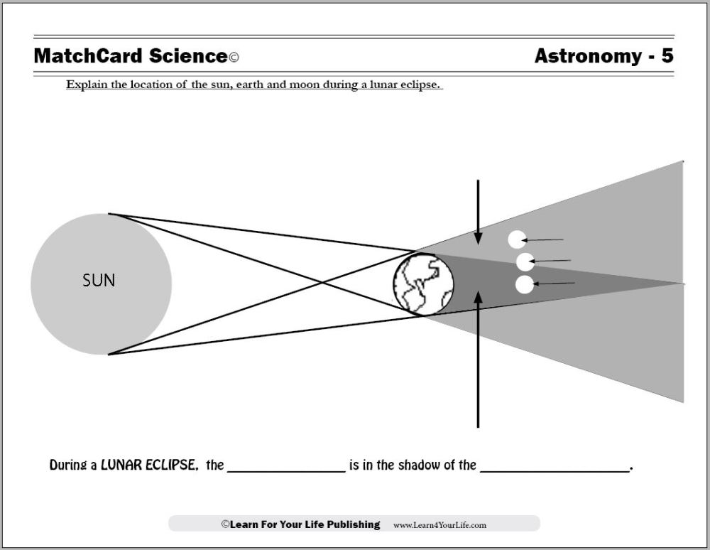medium resolution of Astronomy Worksheets