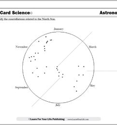 Astronomy Worksheets [ 823 x 1061 Pixel ]