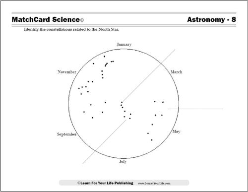 small resolution of Astronomy Worksheets