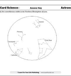 Astronomy Worksheets [ 823 x 1062 Pixel ]