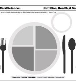 Nutrition Games [ 875 x 1133 Pixel ]