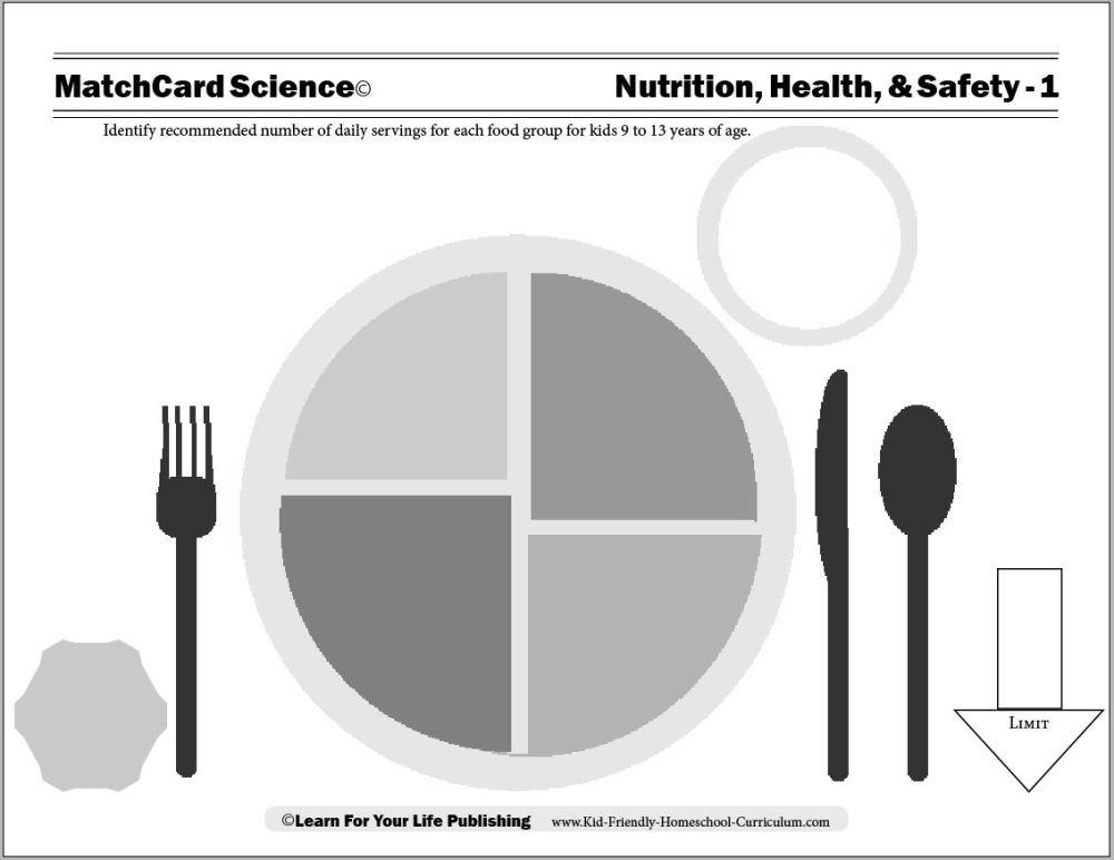 medium resolution of Nutrition Games