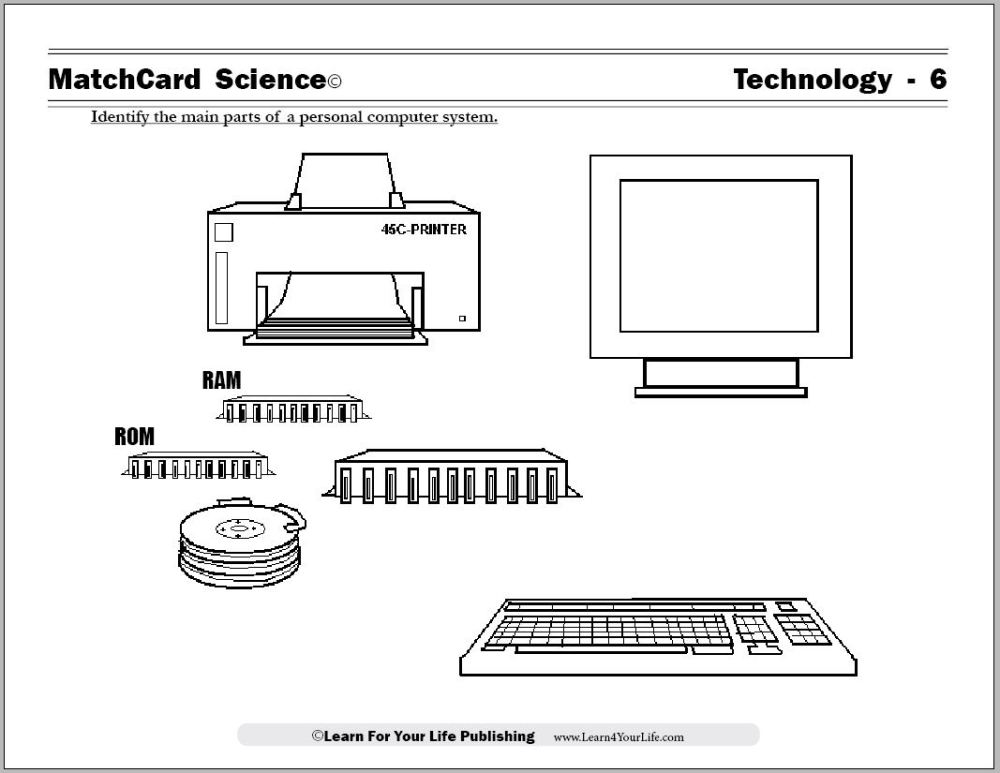 medium resolution of Technology Lesson Plans