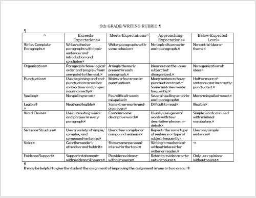 small resolution of 5th Grade Writing Rubric