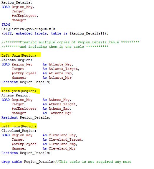 LEftJoin_Roles