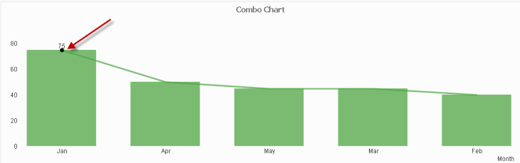 ComboChart_MaxValue