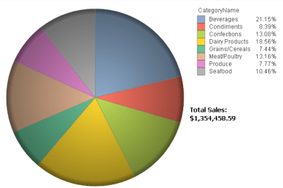 Pie_Chart_Total