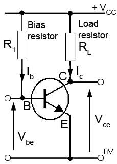 Amplifier Class A Biasing