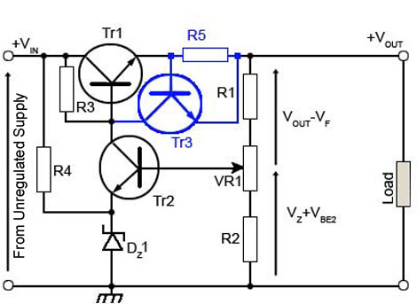 Overcurrent Protection for Linear Power Circuit