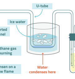 science experiment diagram download wiring diagrams eddie van halen wiring diagram david gilmour wiring diagram [ 2160 x 1239 Pixel ]