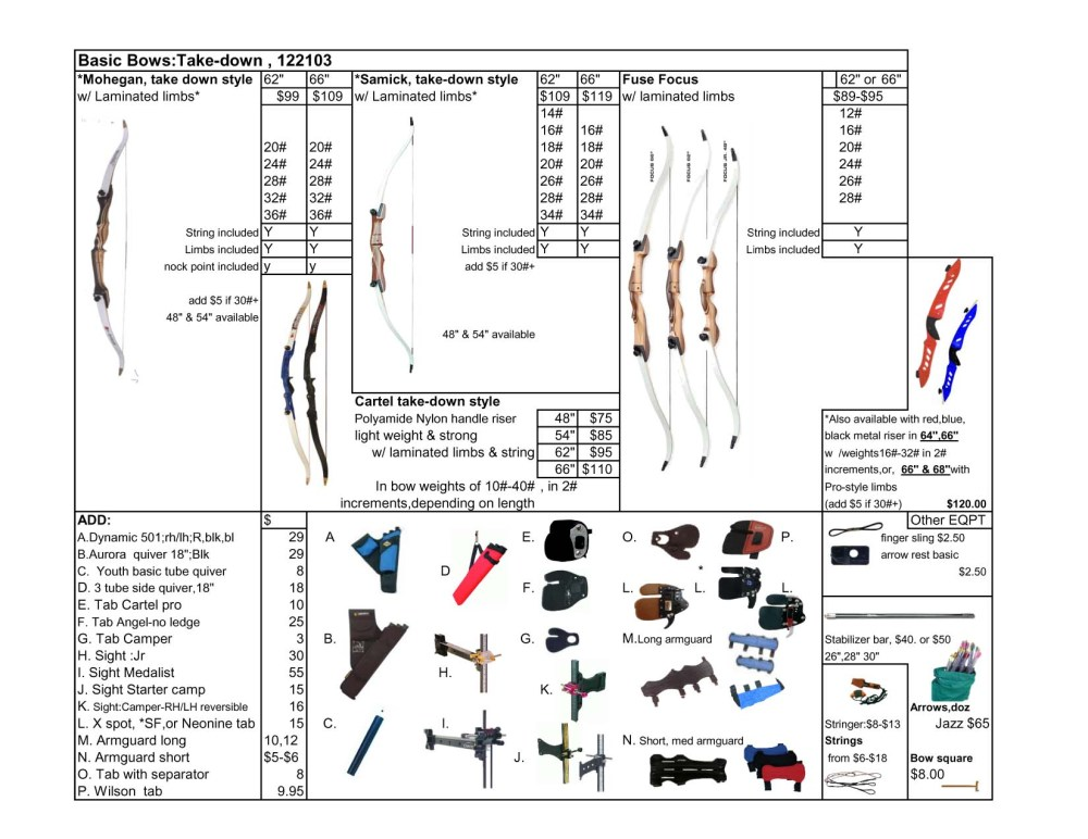 medium resolution of learn archery