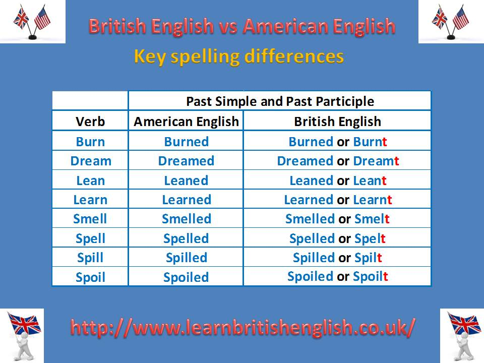 british english vs american english  verb spellings