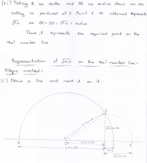 RD Sharma class 9 maths Solutions chapter 1 Number System Exercise 1.5 Question 3_6