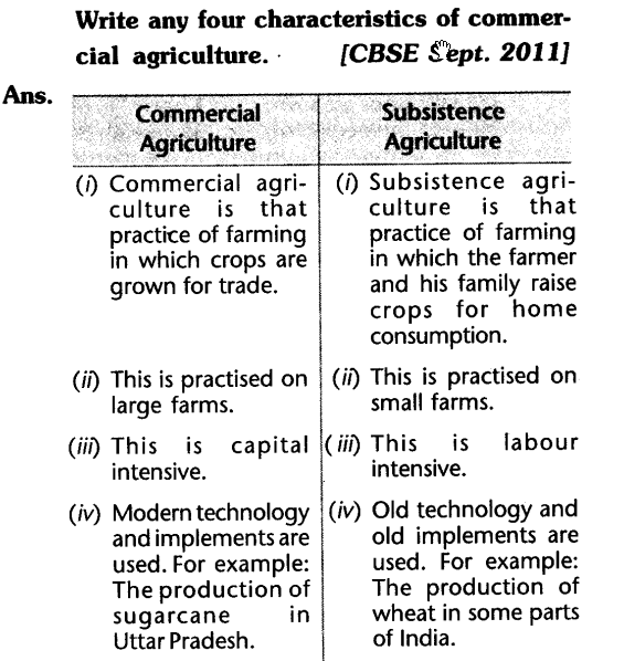 social-sciences-geography-cbse-class-10-agriculture-laq.14