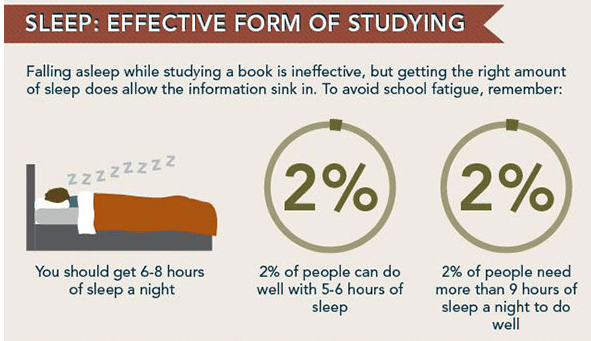 Sleep-Effective-way-of-studying