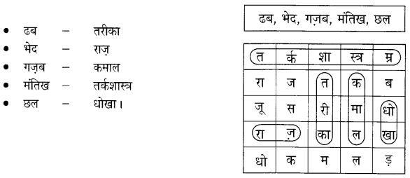 NCERT Solutions for Class 4 Hindi Chapter 11 पढ़क्कू की सूझ 1