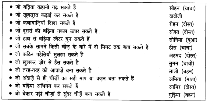 NCERT Solutions for Class 4 Hindi Chapter 4 पापा जब बच्चे थे 1