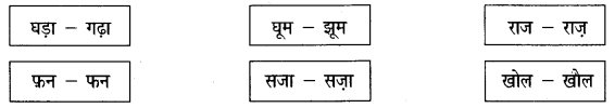 NCERT Solutions for Class 4 Hindi Chapter 5 दोस्त की पोशाक 1