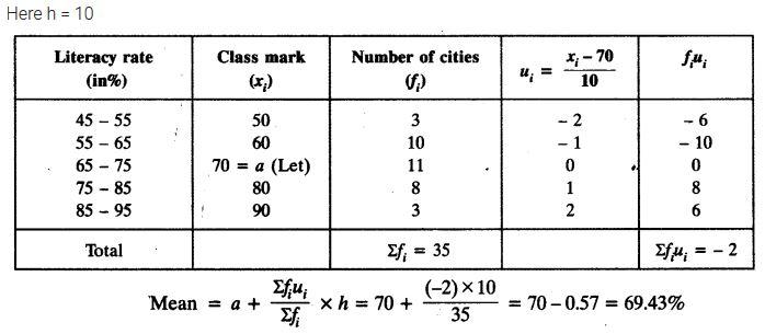 Chapter 14 Maths Class 10 NCERT Solutions Ex 14.1 PDF Download Q9