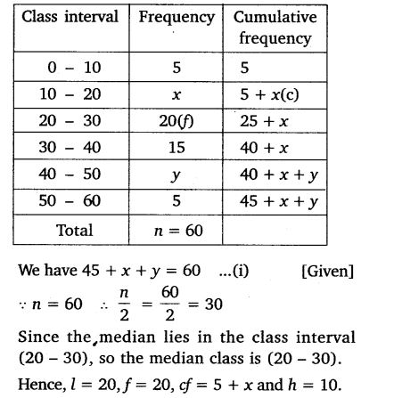 Ex 14.3 Class 10 Maths NCERT Solutions pdf download Q2