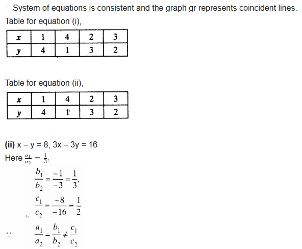 Ex 3.2 Class 10 Maths NCERT Solutions Pair Of Linear Equations In Two Variables Q4.1