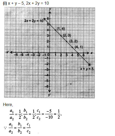 Ex 3.2 Class 10 Maths NCERT Solutions Pair Of Linear Equations In Two Variables Q4