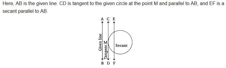 Exercise 10.1 Class 10 Maths Solutions NCERT PDF Q4