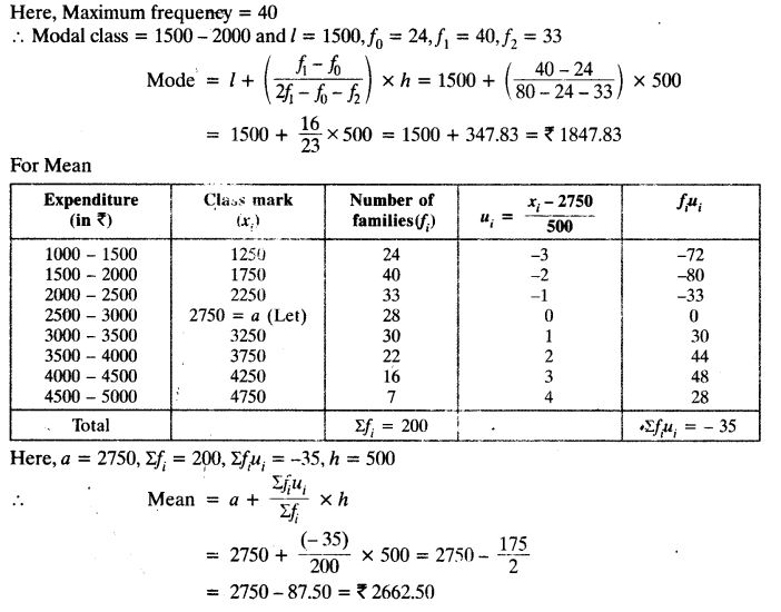 Exercise 14.2 Class 10 Maths NCERT Solutions Q3