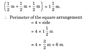 NCERT Solutions For Class 6 Maths Chapter 10 Mensuration
