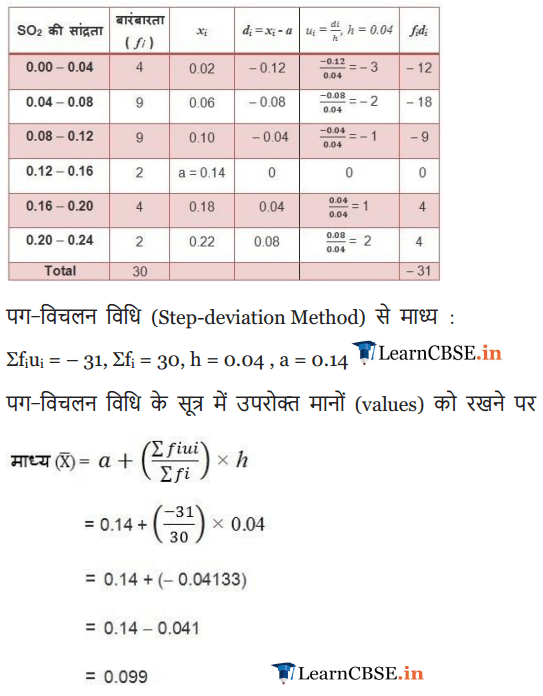 NCERT Solutions for class 10 Maths Chapter 14 Exercise 14.2 for mp board