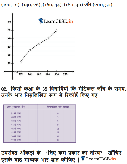 class 10 Maths Chapter 14 Exercise 14.4 solutions in pdf hindi medium