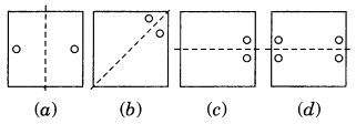 NCERT Solutions for Class 7 Maths Chapter 14 Symmetry 2