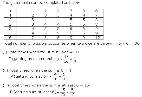 Probability Class 10 Maths NCERT Solutions Ex 15.2 Q2
