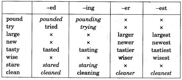NCERT Solutions for Class 5 English Unit 1 Chapter 2 Wonderful Waste! 4