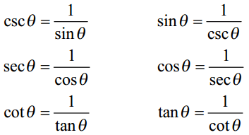 Reciprocal Identities Trig cheat sheet
