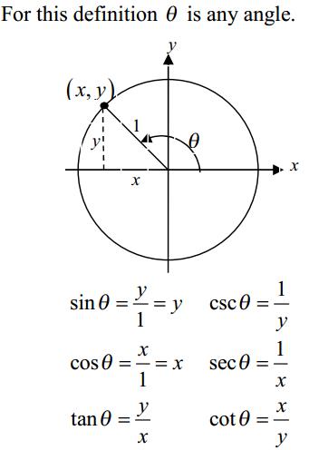 Unit Circle Definition