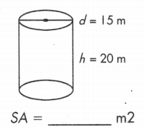 total surface area of right circular cylinder