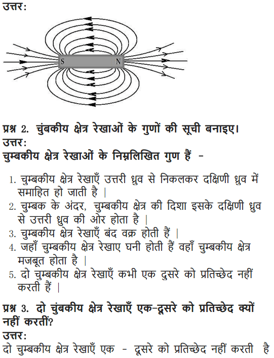 NCERT Solutions for Class 10 Science Chapter 13 Magnetic Effects of Electric Current Hindi Medium 5