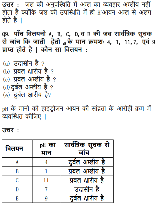 10 Science Chapter 2 Acids, Bases and Salts Exercises answers for madhya pradesh board
