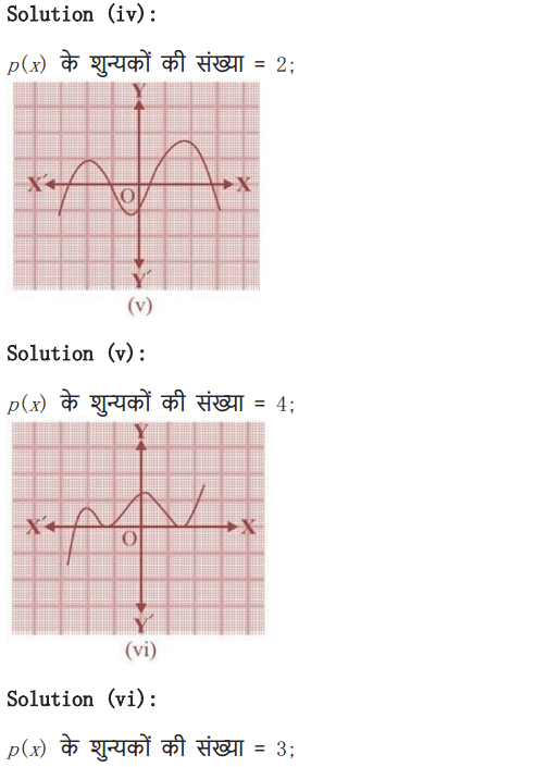NCERT Solutions for class 10 Maths Chapter 2 Exercise 2.1 in PDF form