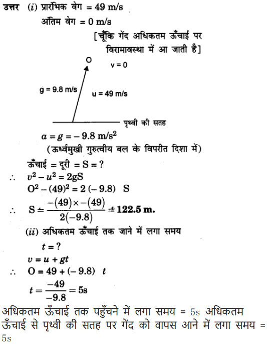 NCERT Solutions for Class 9 Science Chapter 10 Gravitation and Floatation Hindi Medium 15