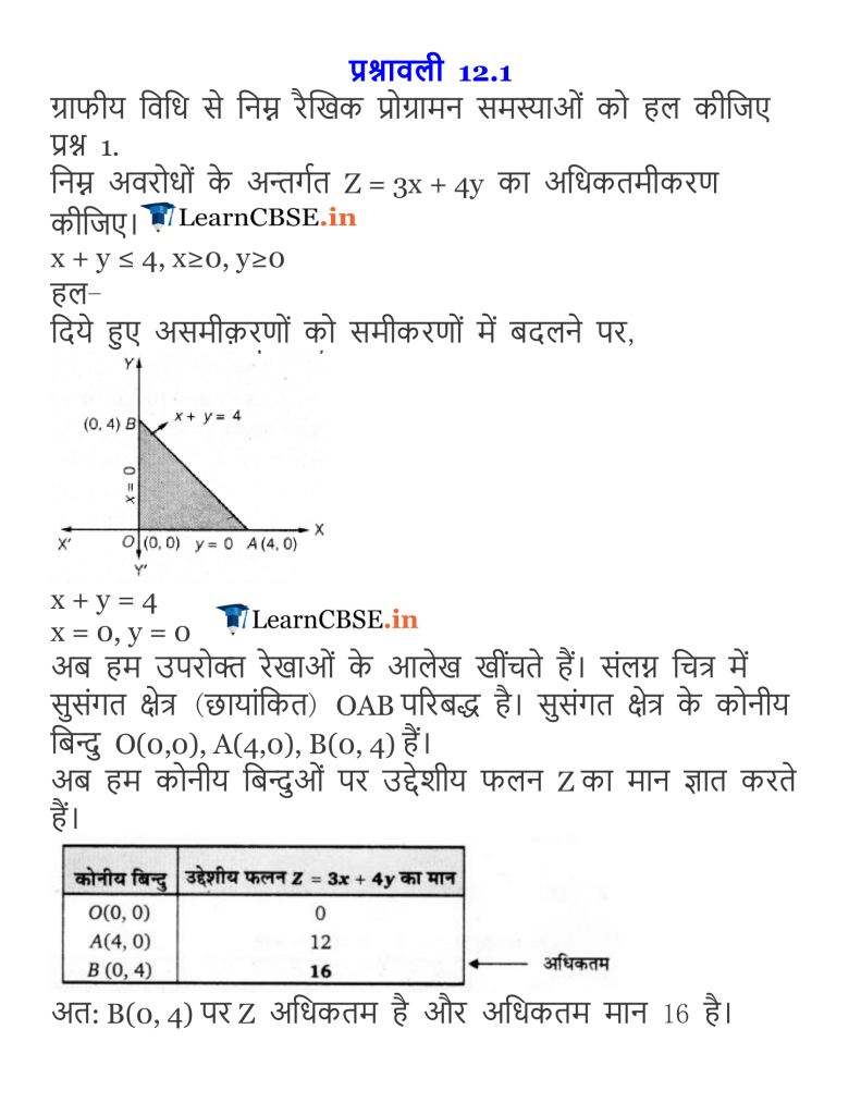 NCERT Solutions for Class 12 Maths Exercise 12.1 of Linear Programming