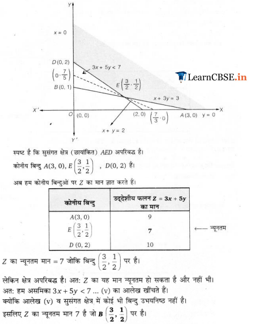 12 Maths Exercise 12.1 all answers