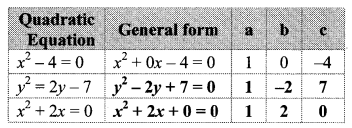 Maharashtra Board Class 10 Maths Solutions Chapter 2 Quadratic Equations Practice Set 2.1 4