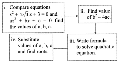 Maharashtra Board Class 10 Maths Solutions Chapter 2 Quadratic Equations Practice Set 2.4 8