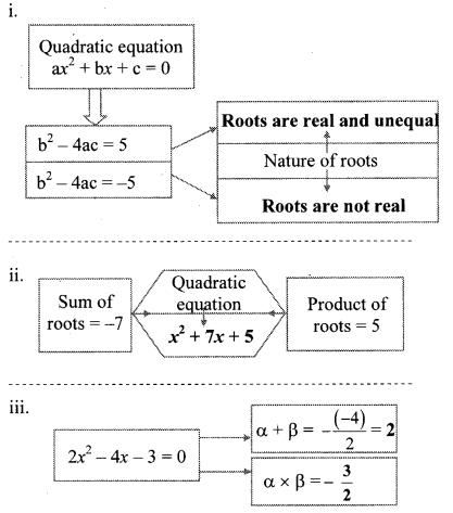 Maharashtra Board Class 10 Maths Solutions Chapter 2 Quadratic Equations Practice Set 2.5 2