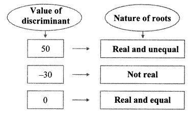 Maharashtra Board Class 10 Maths Solutions Chapter 2 Quadratic Equations Practice Set 2.5 7