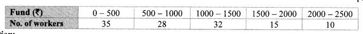 Maharashtra Board Class 10 Maths Solutions Chapter 6 Statistics Practice Set 6.1 9