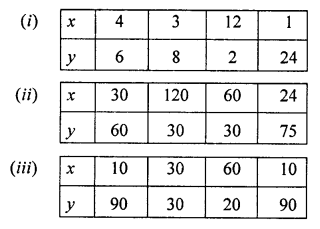 Selina Concise Mathematics Class 8 ICSE Solutions Chapter 10 Direct and Inverse Variations Ex 10B Q1